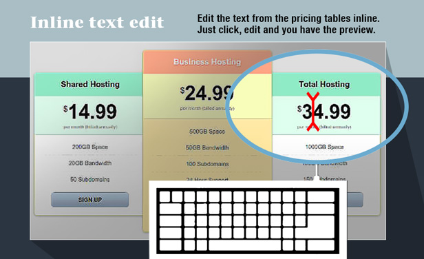 SVS Pricing Tables